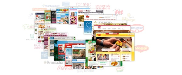 Untersuchte Websites im Food Benchmarking