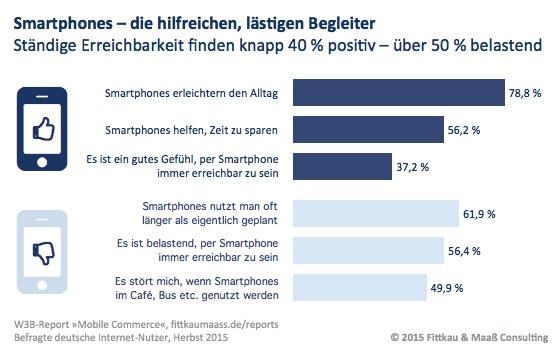 Smartphones, die hilfreichen, lästigen Begleiter